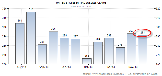 weekly initial jobless claims-11-20-14